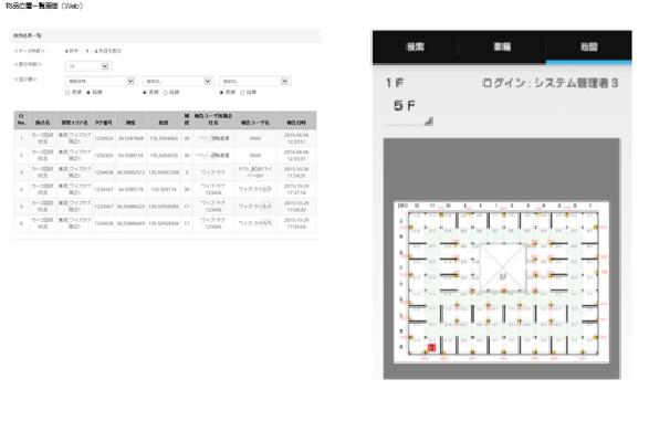 医療機器の位置管理の画面イメージ