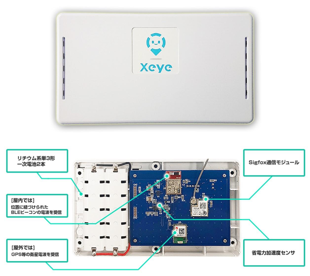 Xeye自動測位ユニット