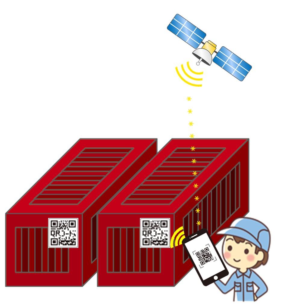 スマートフォンの位置情報を使って管理する方法
