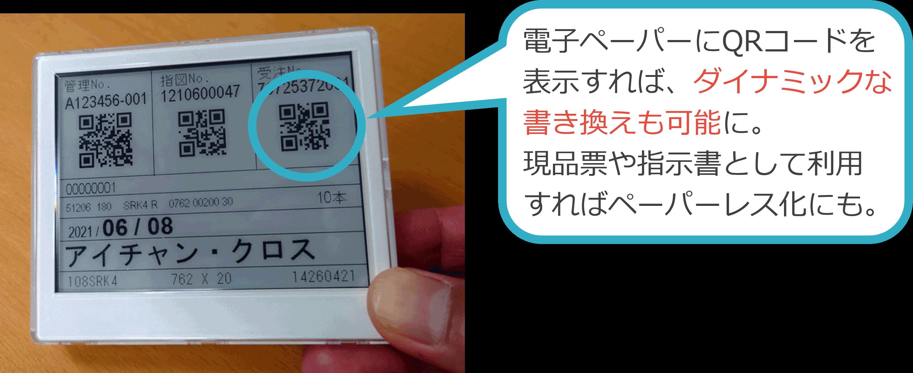 電子ペーパーとQRコード