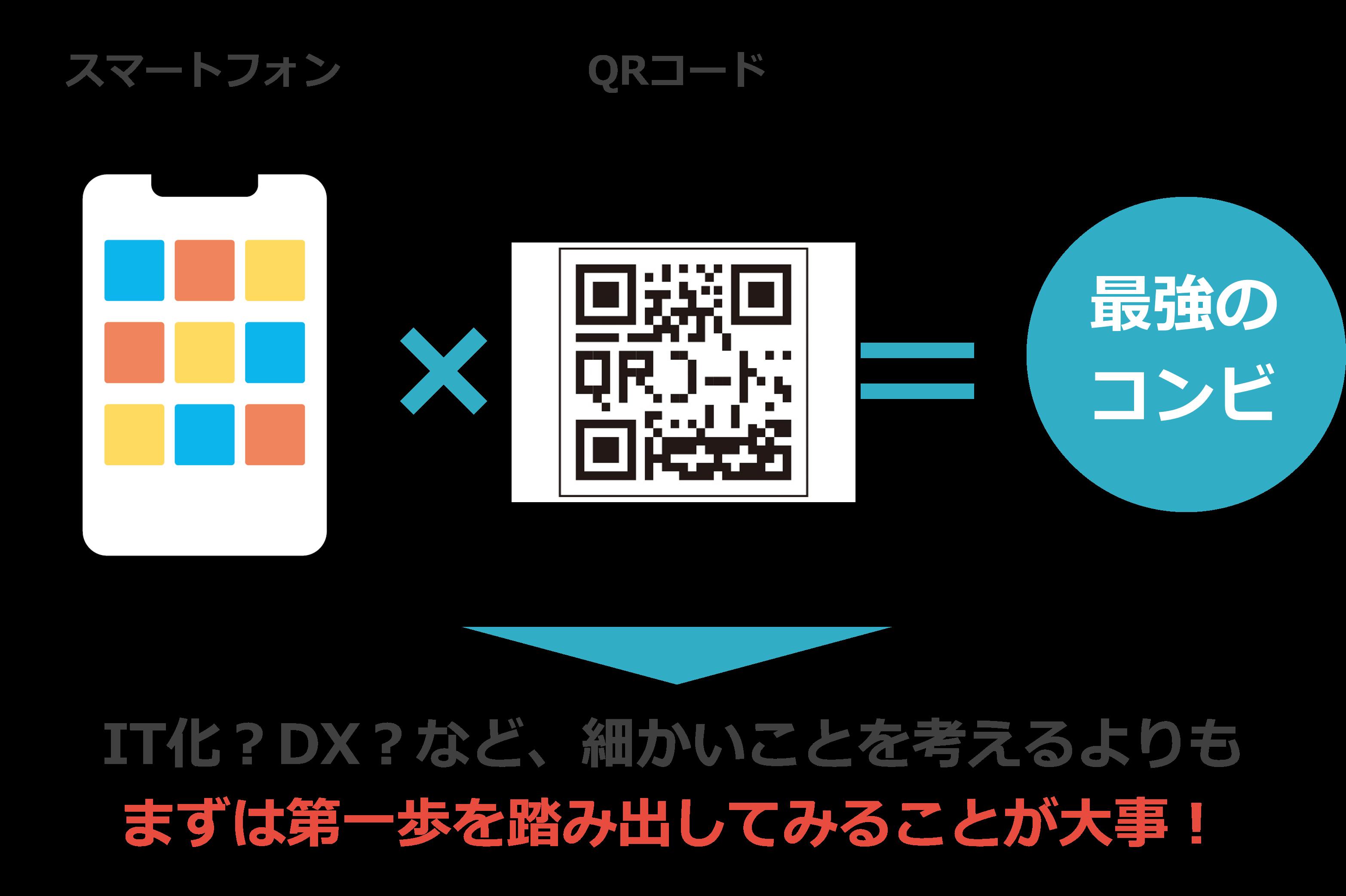 QRコードとスマホでDXの第一歩